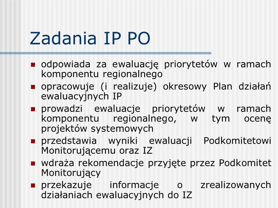 Zadania IP PO odpowiada za ewaluację priorytetów w ramach komponentu regionalnego opracowuje (i realizuje) okresowy Plan działań ewaluacyjnych IP prowadzi ewaluacje priorytetów w ramach komponentu regionalnego, w tym ocenę projektów systemowych przedstawia wyniki ewaluacji Podkomitetowi Monitorującemu oraz IZ wdraża rekomendacje przyjęte przez Podkomitet Monitorujący przekazuje informacje o zrealizowanych działaniach ewaluacyjnych do IZ