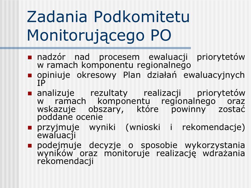 Zadania Podkomitetu Monitorującego PO nadzór nad procesem ewaluacji priorytetów w ramach komponentu regionalnego opiniuje okresowy Plan działań ewaluacyjnych IP analizuje rezultaty realizacji priorytetów w ramach komponentu regionalnego oraz wskazuje obszary, które powinny zostać poddane ocenie przyjmuje wyniki (wnioski i rekomendacje) ewaluacji podejmuje decyzje o sposobie wykorzystania wyników oraz monitoruje realizację wdrażania rekomendacji