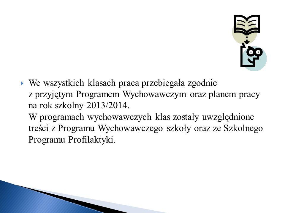  W II semestrze zostały przeprowadzone zajęcia w ramach następujących Programów Profilaktycznych: W kl.