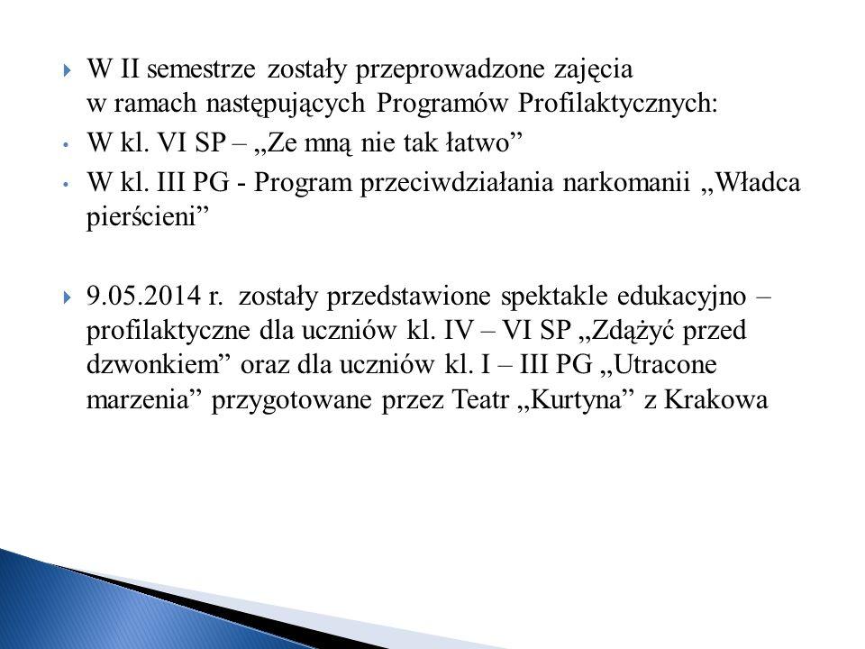  7.05.2014 r.– Konkurs ortograficzny dla uczniów klas IV – VI SP - organizator p.
