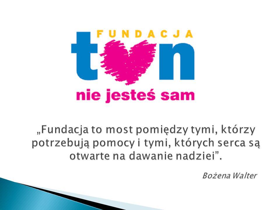 Pajacyk – program dożywiania dzieci w szkołach, który od 1998 roku prowadzi Polska Akcja Humanitarna.