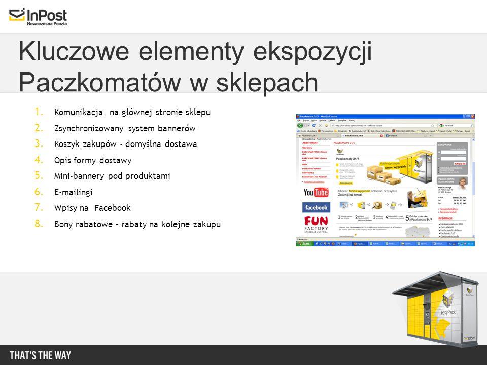 Kluczowe elementy ekspozycji Paczkomatów w sklepach 1. Komunikacja na głównej stronie sklepu 2. Zsynchronizowany system bannerów 3. Koszyk zakupów - d