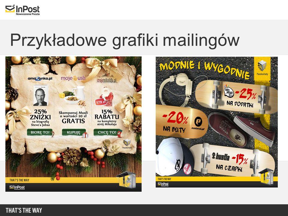 Przykładowe grafiki mailingów