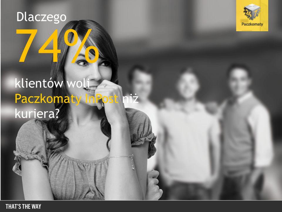 Agenda 1. Prezentacja InPost 2. Czym są Paczkomaty InPost 3. Dlaczego 74% klientów woli Paczkomaty InPost? 4. Optymalna ekspozycja pozwalająca na zwię