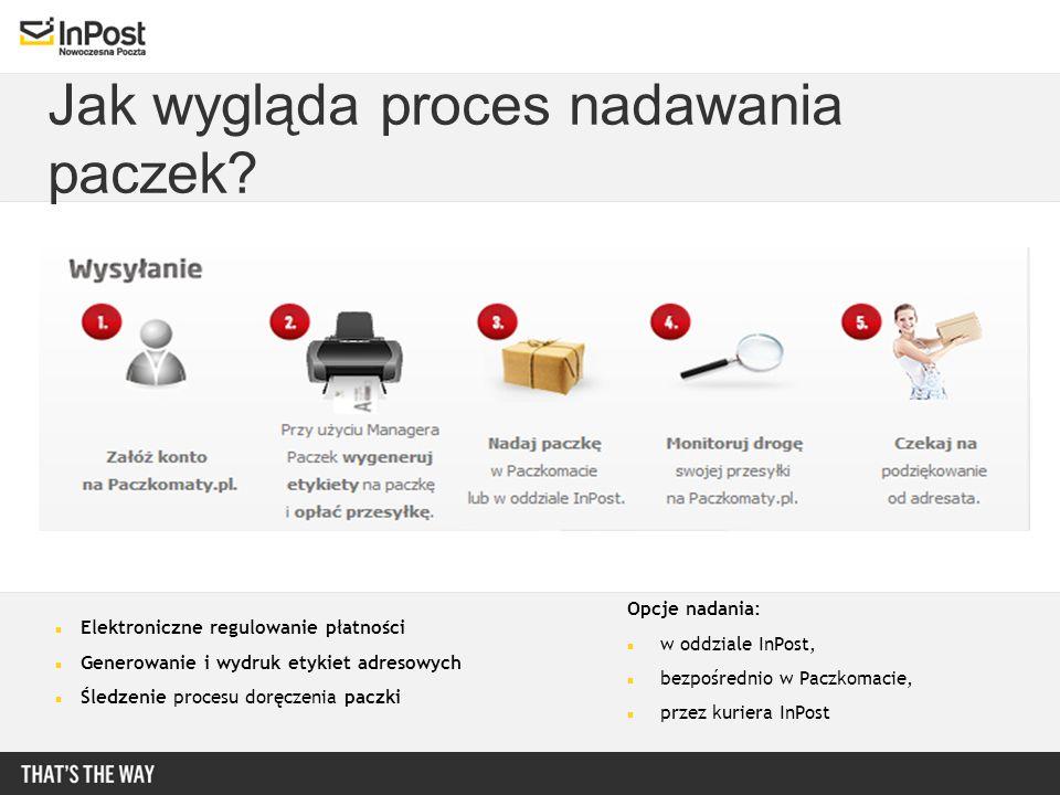 Jak wygląda proces nadawania paczek? Elektroniczne regulowanie płatności Generowanie i wydruk etykiet adresowych Śledzenie procesu doręczenia paczki O