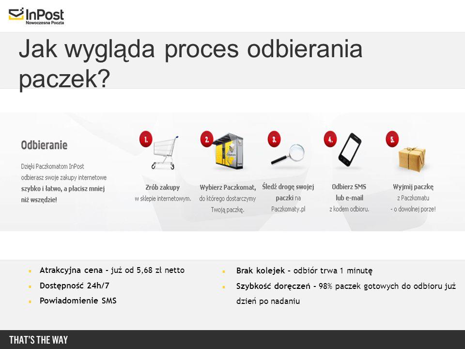"""Referencje """"Paczkomaty InPost to idealne rozwiązanie dla takiego sklepu jak Weltbid.pl."""