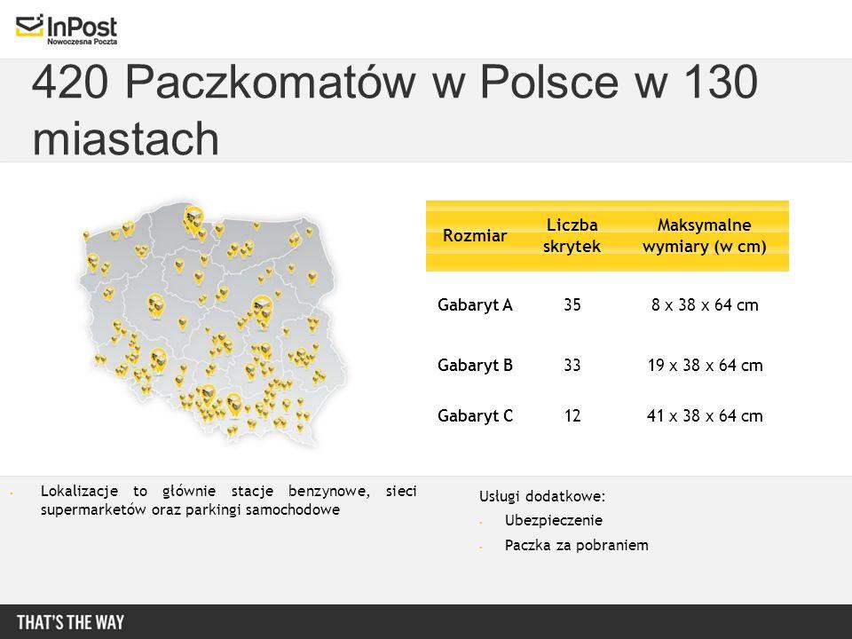 420 Paczkomatów w Polsce w 130 miastach  Lokalizacje to głównie stacje benzynowe, sieci supermarketów oraz parkingi samochodowe Rozmiar Liczba skryte