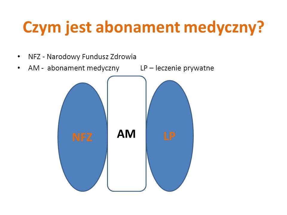 Czym jest abonament medyczny? NFZ - Narodowy Fundusz Zdrowia AM - abonament medyczny LP – leczenie prywatne NFZ AM LP