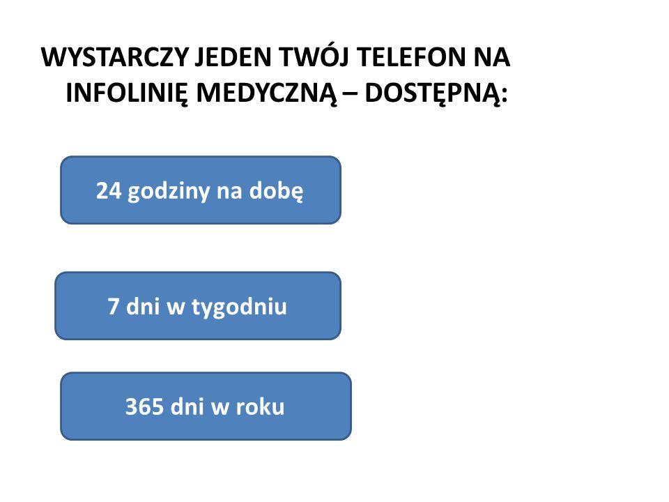 WYSTARCZY JEDEN TWÓJ TELEFON NA INFOLINIĘ MEDYCZNĄ – DOSTĘPNĄ: 24 godziny na dobę 7 dni w tygodniu 365 dni w roku