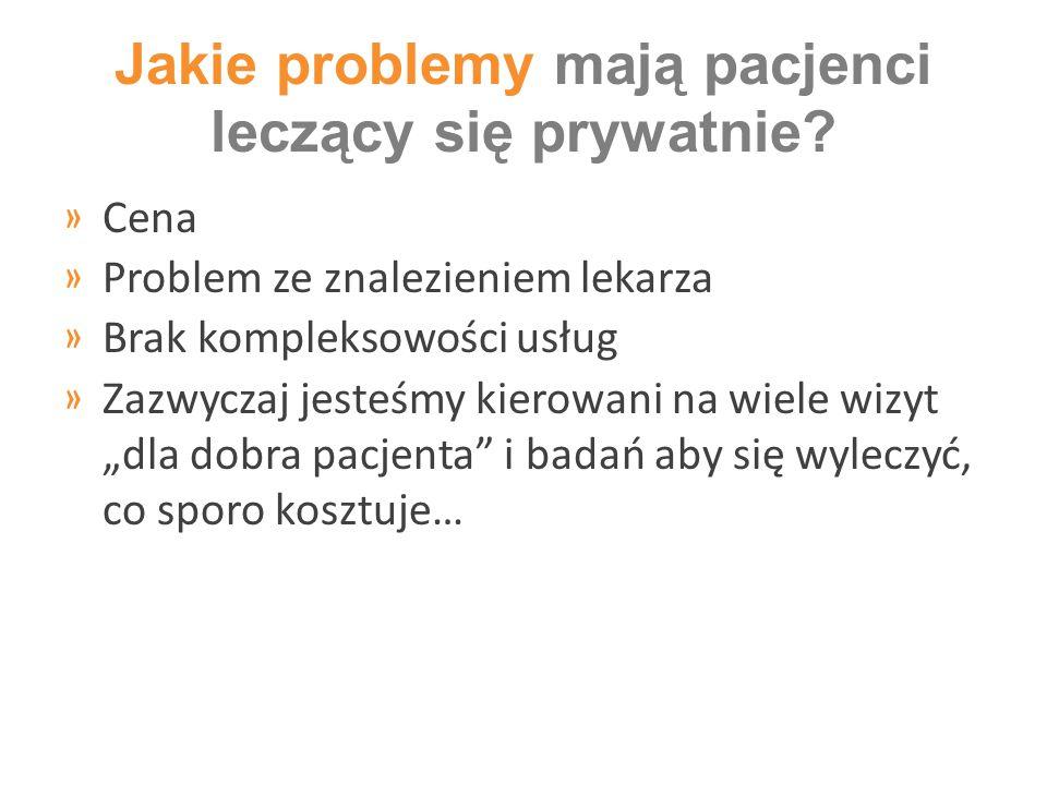 Jakie problemy mają pacjenci leczący się prywatnie? » Cena » Problem ze znalezieniem lekarza » Brak kompleksowości usług » Zazwyczaj jesteśmy kierowan