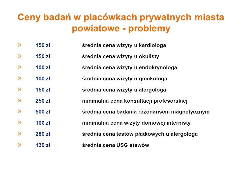 Ceny badań w placówkach prywatnych miasta powiatowe - problemy » 150 złśrednia cena wizyty u kardiologa » 150 złśrednia cena wizyty u okulisty » 100 z