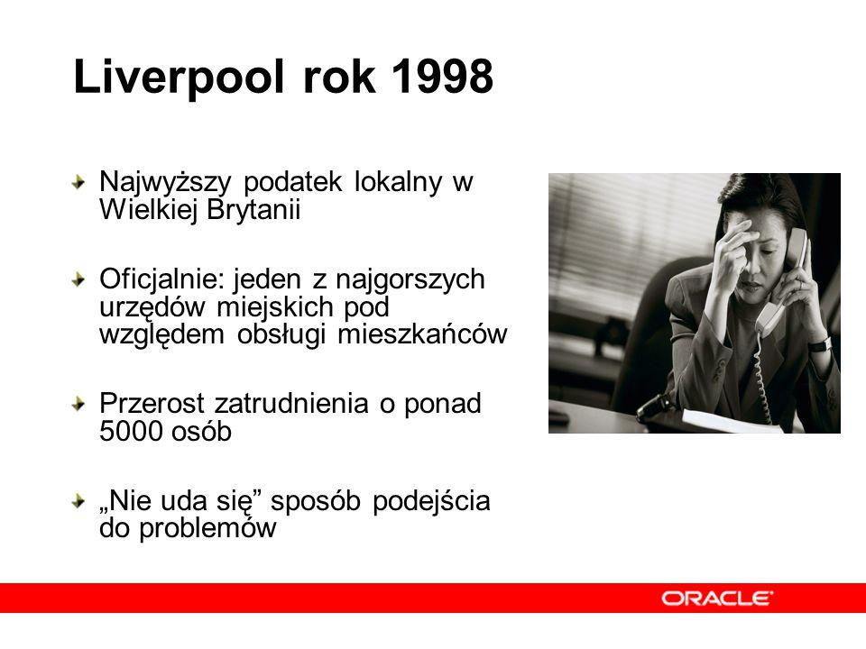 Liverpool rok 1998 Najwyższy podatek lokalny w Wielkiej Brytanii Oficjalnie: jeden z najgorszych urzędów miejskich pod względem obsługi mieszkańców Pr