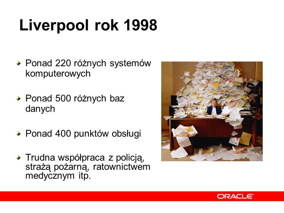 Ponad 220 różnych systemów komputerowych Ponad 500 różnych baz danych Ponad 400 punktów obsługi Trudna współpraca z policją, strażą pożarną, ratownict