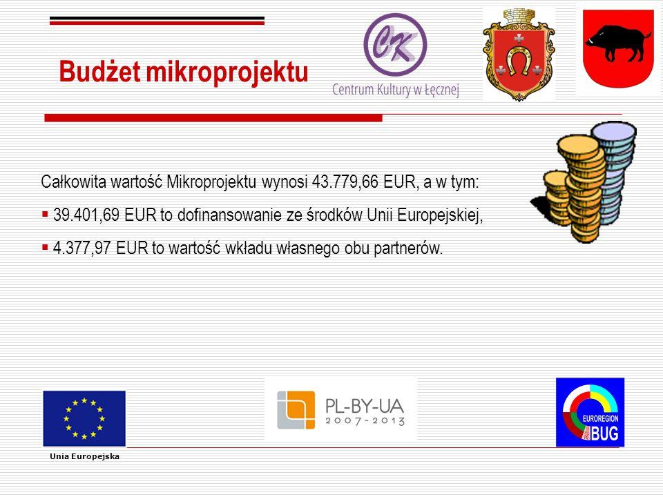 Budżet mikroprojektu Całkowita wartość Mikroprojektu wynosi 43.779,66 EUR, a w tym:  39.401,69 EUR to dofinansowanie ze środków Unii Europejskiej,  4.377,97 EUR to wartość wkładu własnego obu partnerów.
