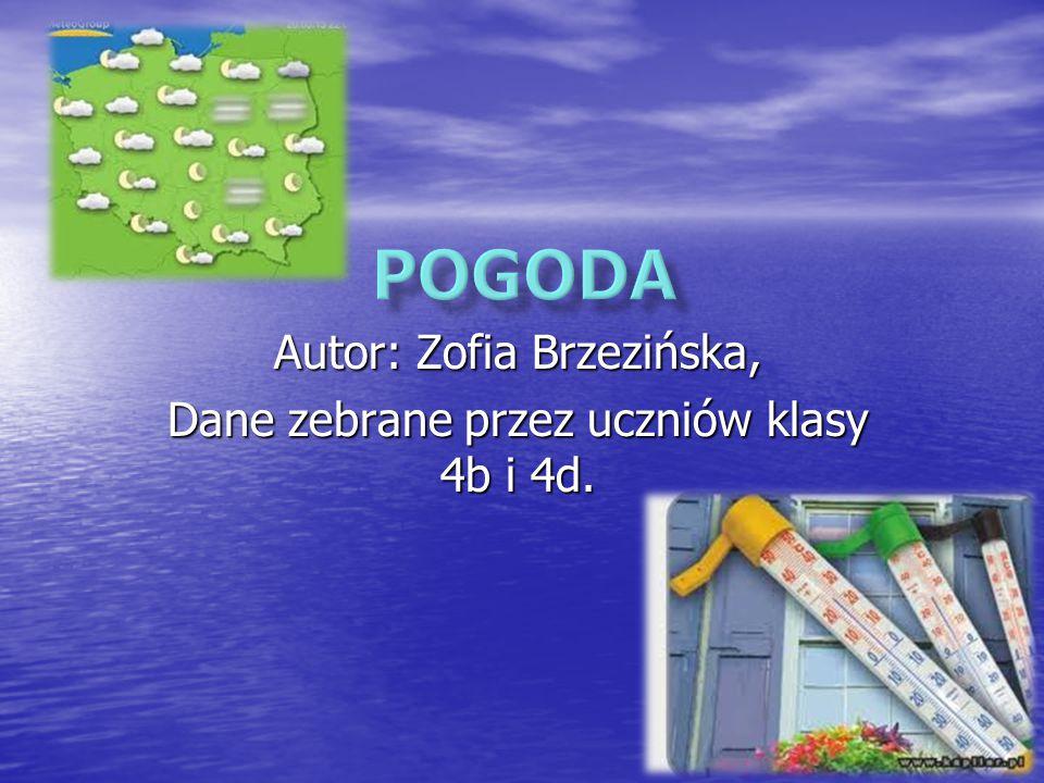 Autor: Zofia Brzezińska, Dane zebrane przez uczniów klasy 4b i 4d.