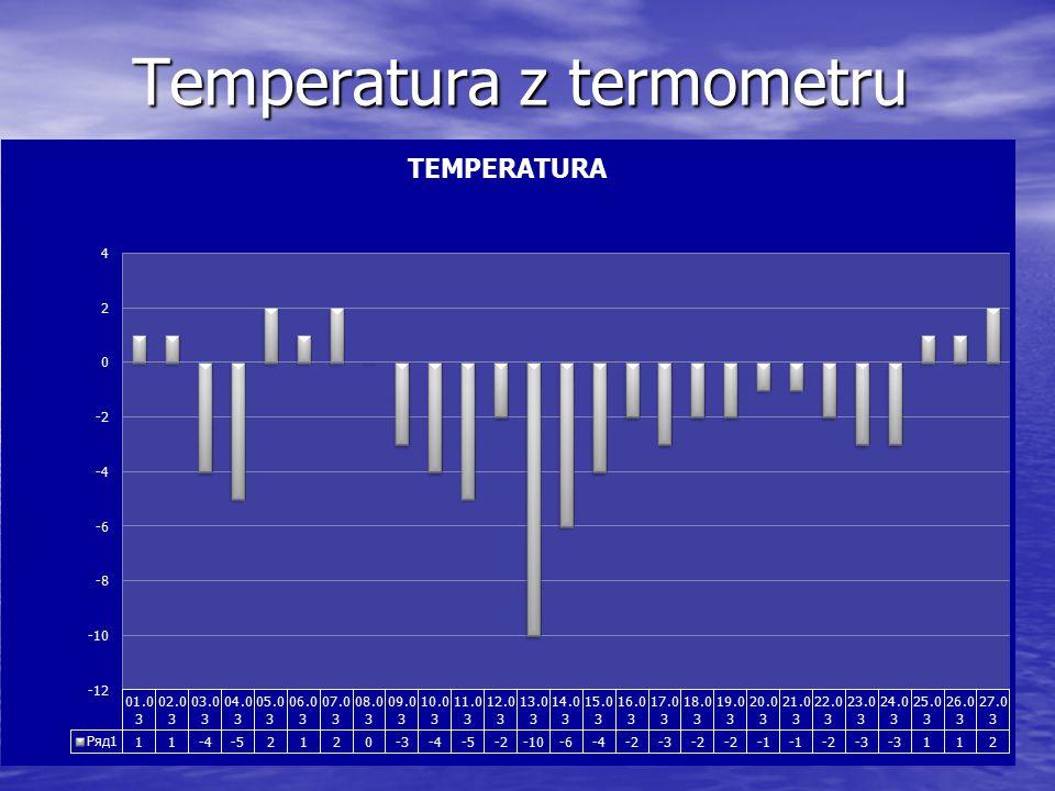 Temperatura z termometru