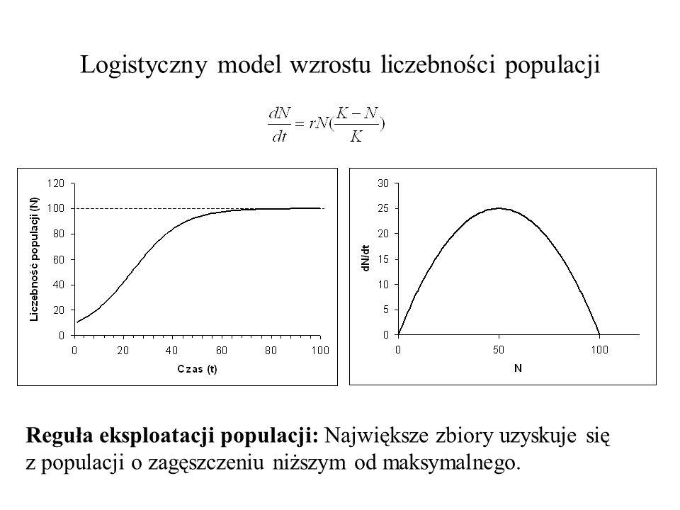 Logistyczny model wzrostu liczebności populacji Reguła eksploatacji populacji: Największe zbiory uzyskuje się z populacji o zagęszczeniu niższym od ma