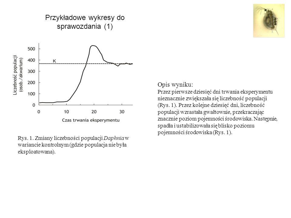 Przykładowe wykresy do sprawozdania (1) Opis wyniku: Przez pierwsze dziesięć dni trwania eksperymentu nieznacznie zwiększała się liczebność populacji
