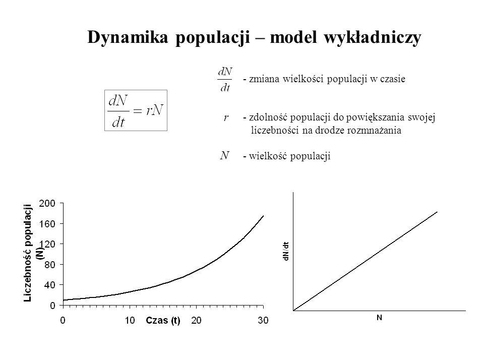 Dynamika populacji – model wykładniczy - zmiana wielkości populacji w czasie - zdolność populacji do powiększania swojej liczebności na drodze rozmnaż