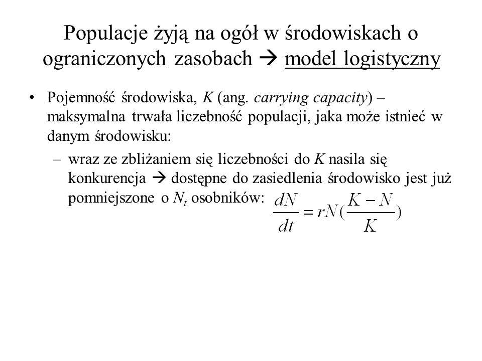Populacje żyją na ogół w środowiskach o ograniczonych zasobach  model logistyczny Pojemność środowiska, K (ang. carrying capacity) – maksymalna trwał