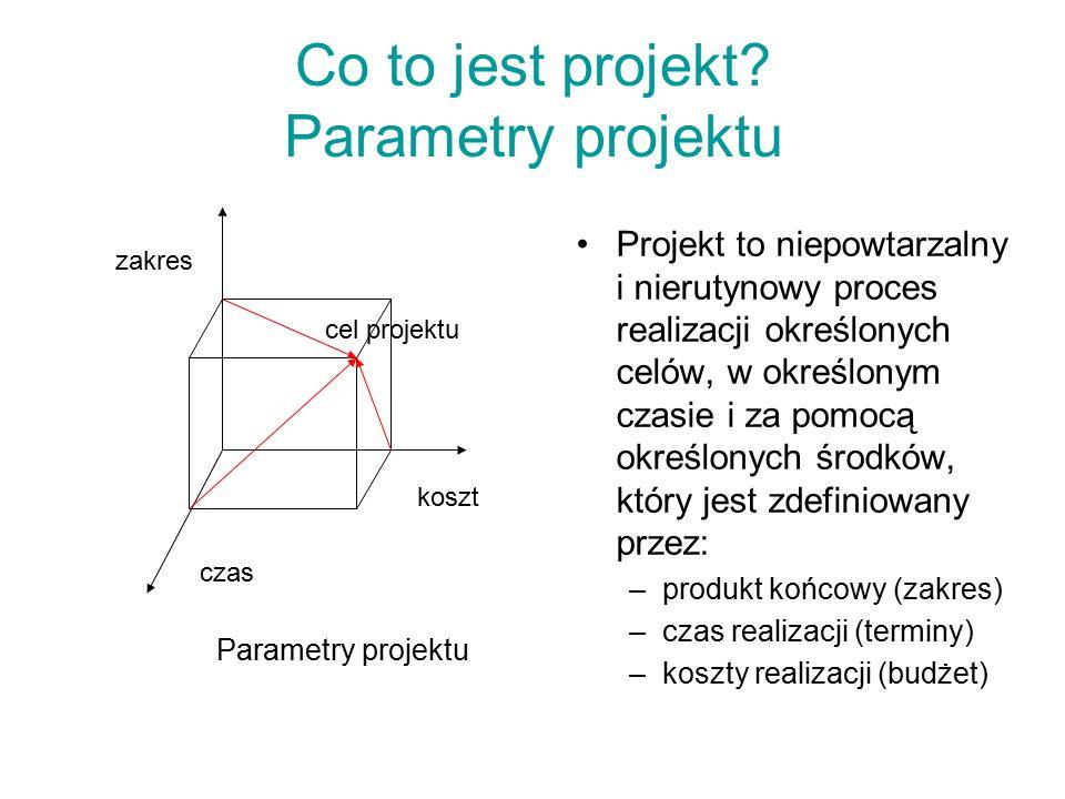 Co to jest projekt? Parametry projektu Projekt to niepowtarzalny i nierutynowy proces realizacji określonych celów, w określonym czasie i za pomocą ok