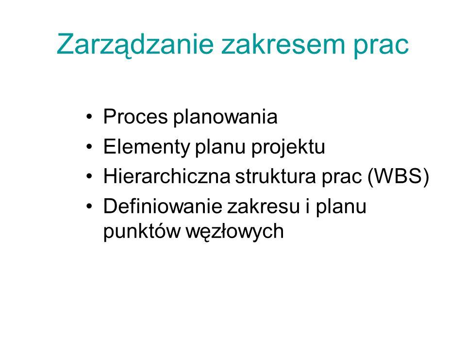 Zarządzanie zakresem prac Proces planowania Elementy planu projektu Hierarchiczna struktura prac (WBS) Definiowanie zakresu i planu punktów węzłowych