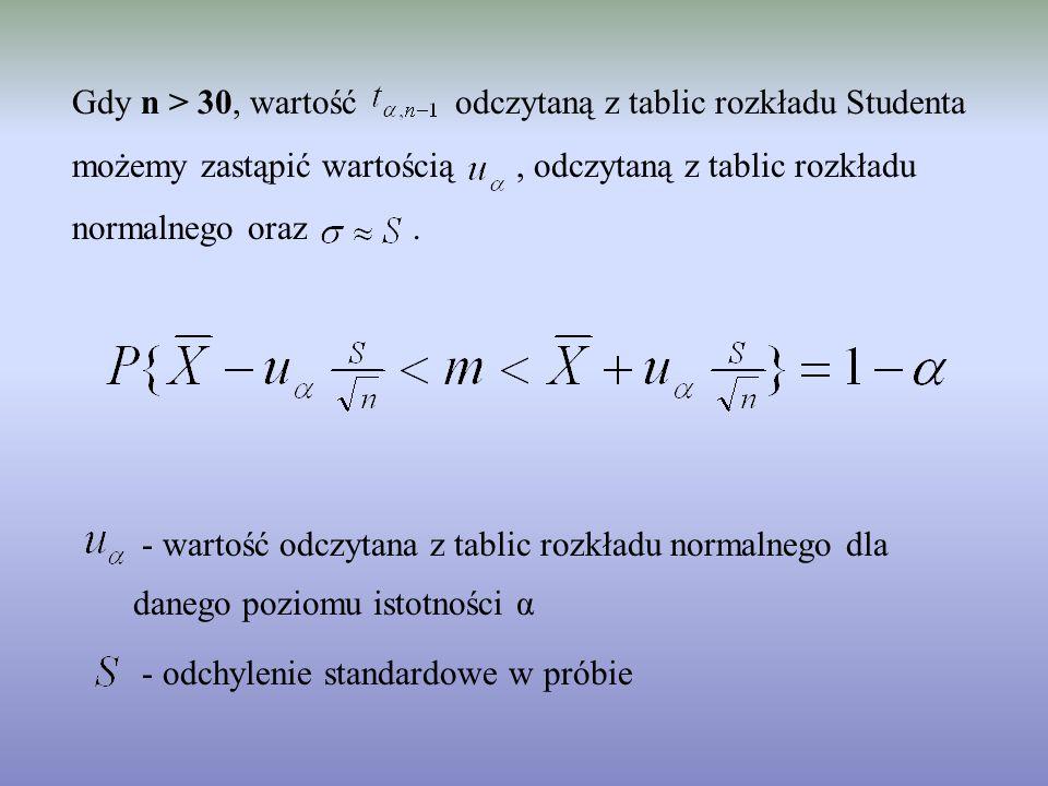 Gdy n > 30, wartość odczytaną z tablic rozkładu Studenta możemy zastąpić wartością, odczytaną z tablic rozkładu normalnego oraz.