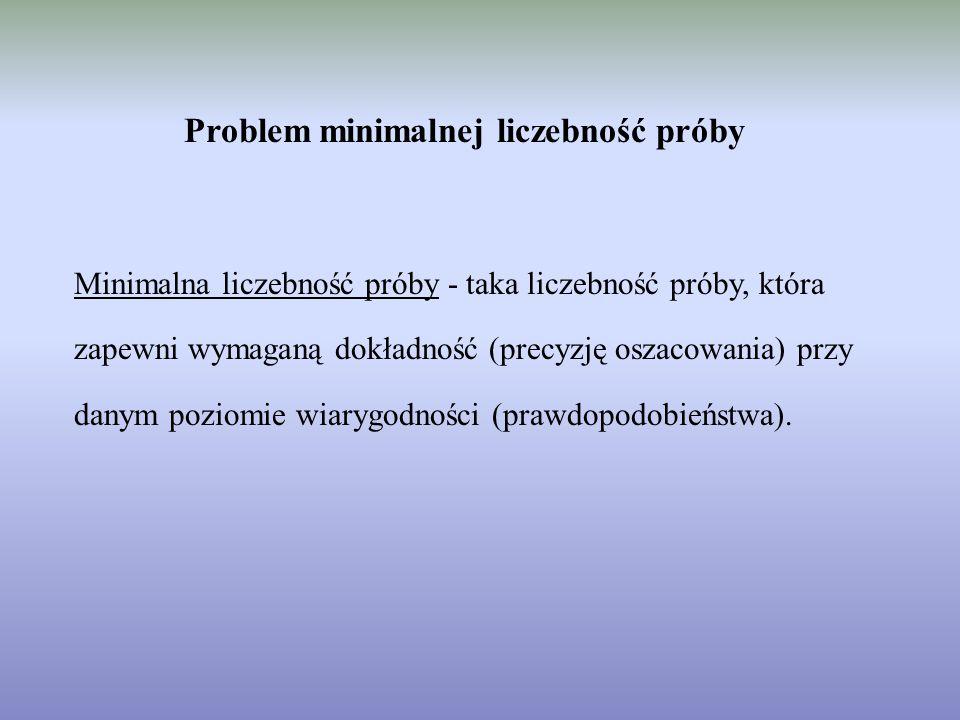 Problem minimalnej liczebność próby Minimalna liczebność próby - taka liczebność próby, która zapewni wymaganą dokładność (precyzję oszacowania) przy danym poziomie wiarygodności (prawdopodobieństwa).