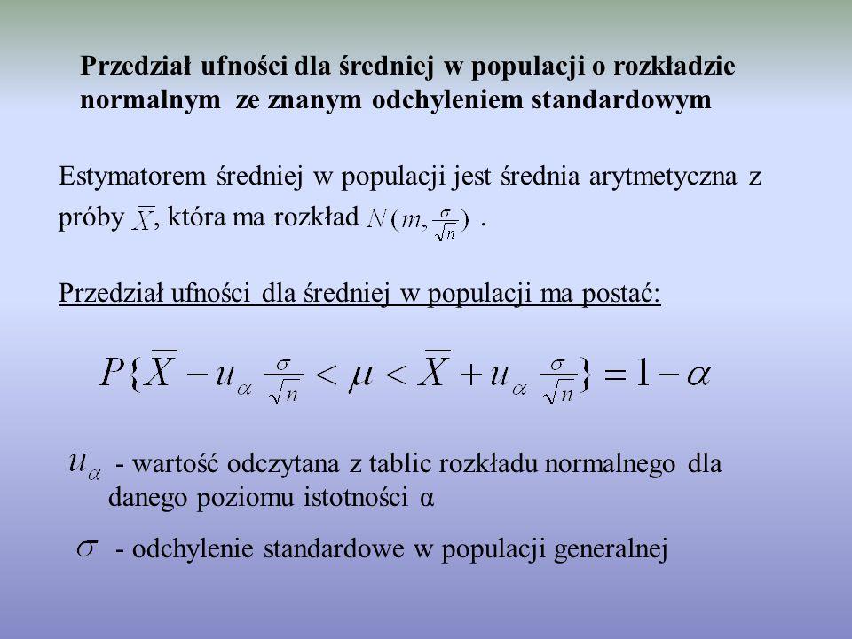 Przedział ufności dla średniej w populacji o rozkładzie normalnym ze znanym odchyleniem standardowym Estymatorem średniej w populacji jest średnia arytmetyczna z próby, która ma rozkład.