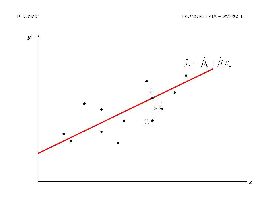 D. Ciołek EKONOMETRIA – wykład 1 x y ytyt