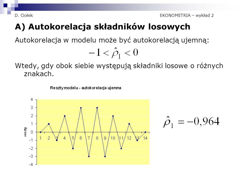 D. Ciołek EKONOMETRIA – wykład 2 A) Autokorelacja składników losowych Autokorelacja w modelu może być autokorelacją ujemną: Wtedy, gdy obok siebie wys