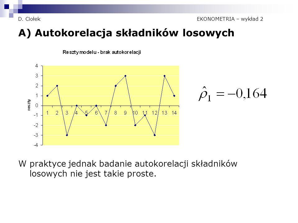 D. Ciołek EKONOMETRIA – wykład 2 A) Autokorelacja składników losowych W praktyce jednak badanie autokorelacji składników losowych nie jest takie prost