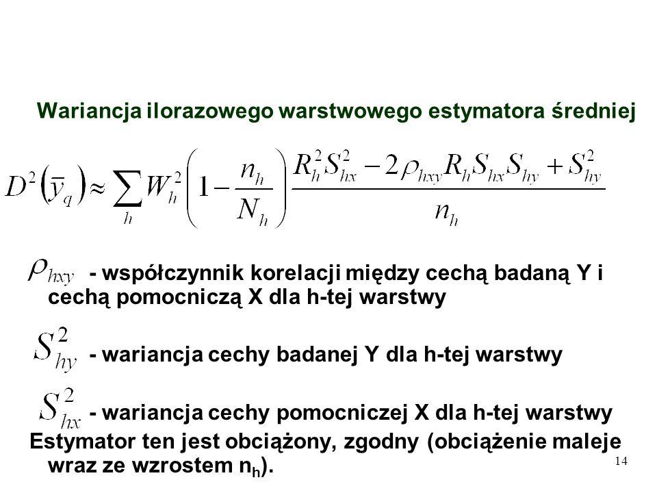 14 Wariancja ilorazowego warstwowego estymatora średniej - współczynnik korelacji między cechą badaną Y i cechą pomocniczą X dla h-tej warstwy - waria