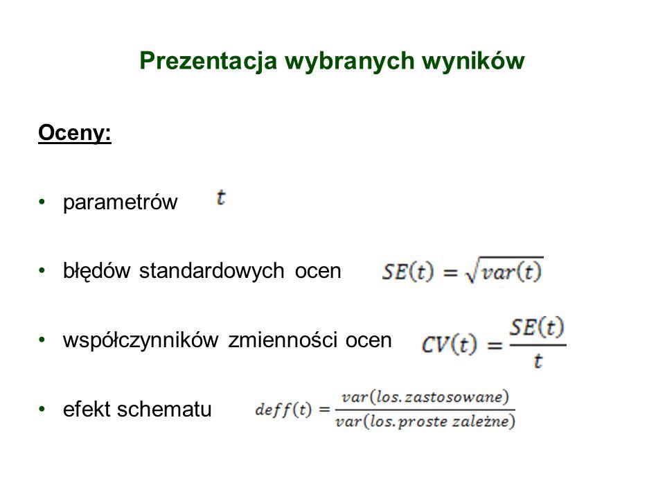 Oceny: parametrów błędów standardowych ocen współczynników zmienności ocen efekt schematu Prezentacja wybranych wyników