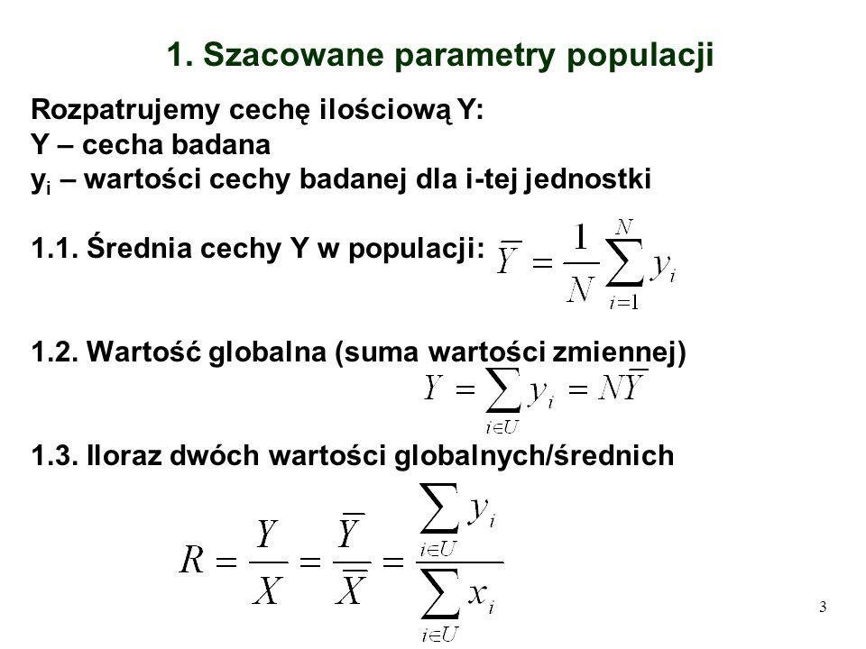 2.Estymatory średniej dla różnych schematów losowania próby 2.1.