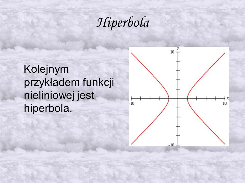 Hiperbola Kolejnym przykładem funkcji nieliniowej jest hiperbola.