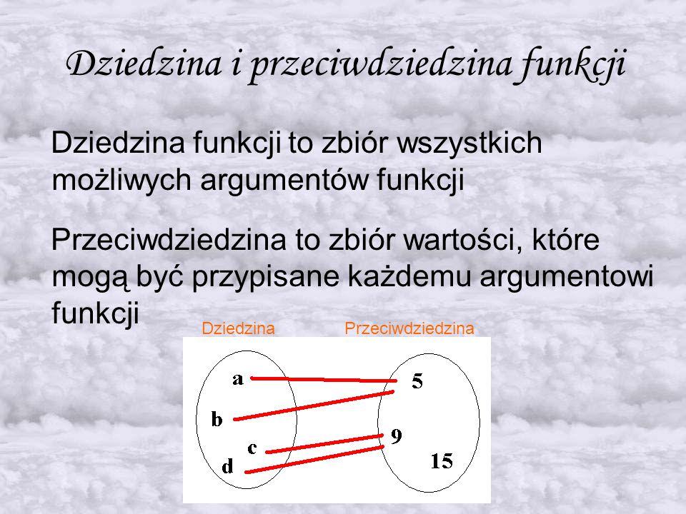 Dziedzina i przeciwdziedzina funkcji Dziedzina funkcji to zbiór wszystkich możliwych argumentów funkcji Przeciwdziedzina to zbiór wartości, które mogą