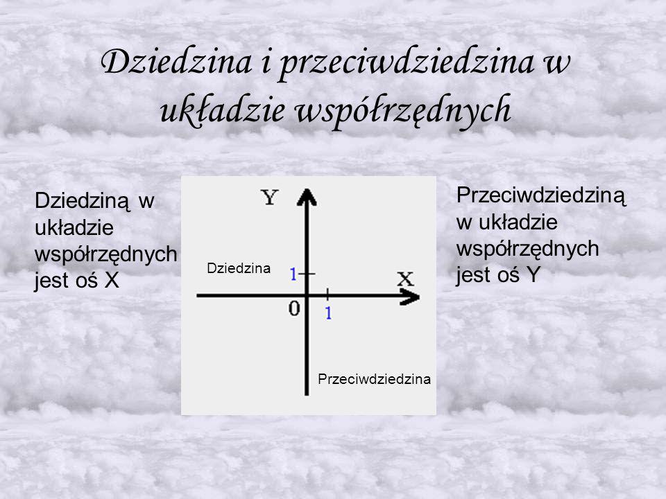 Dziedzina i przeciwdziedzina w układzie współrzędnych Dziedzina Przeciwdziedzina Dziedziną w układzie współrzędnych jest oś X Przeciwdziedziną w układ