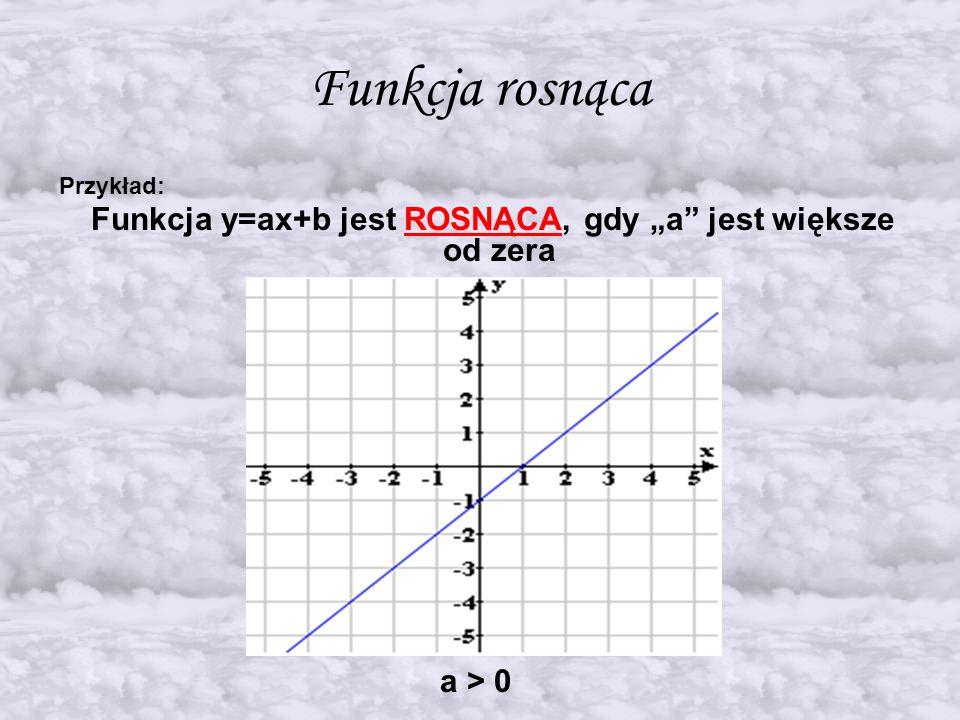 """Funkcja rosnąca Przykład: Funkcja y=ax+b jest ROSNĄCA, gdy """"a"""" jest większe od zera a > 0"""