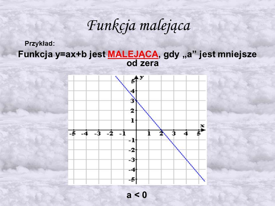 """Funkcja malejąca Przykład: Funkcja y=ax+b jest MALEJĄCA, gdy """"a"""" jest mniejsze od zera a < 0"""