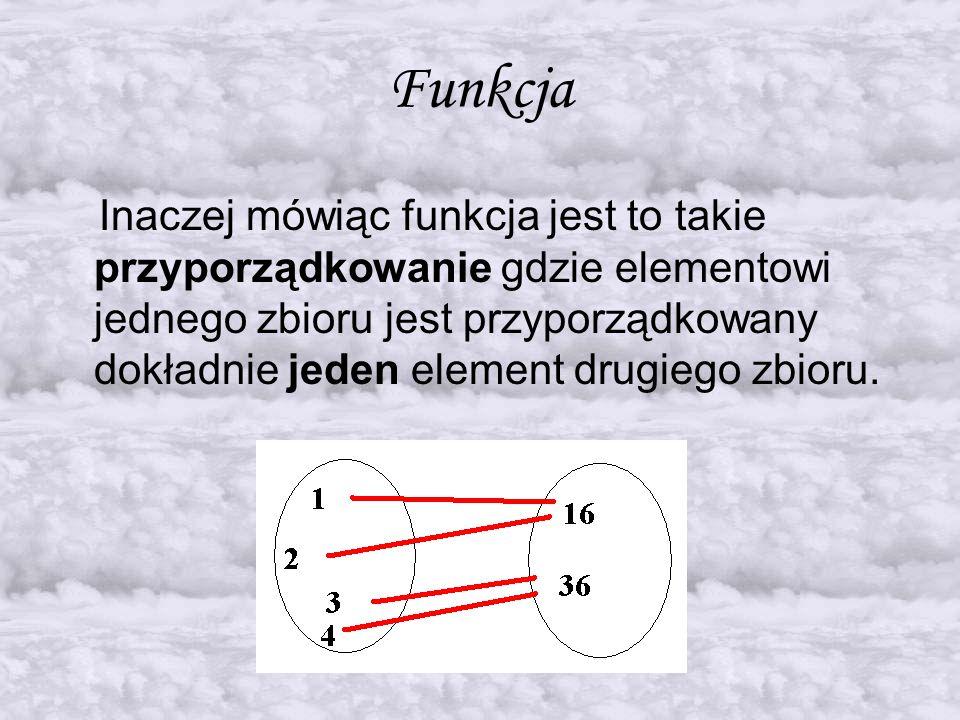 Funkcja Inaczej mówiąc funkcja jest to takie przyporządkowanie gdzie elementowi jednego zbioru jest przyporządkowany dokładnie jeden element drugiego