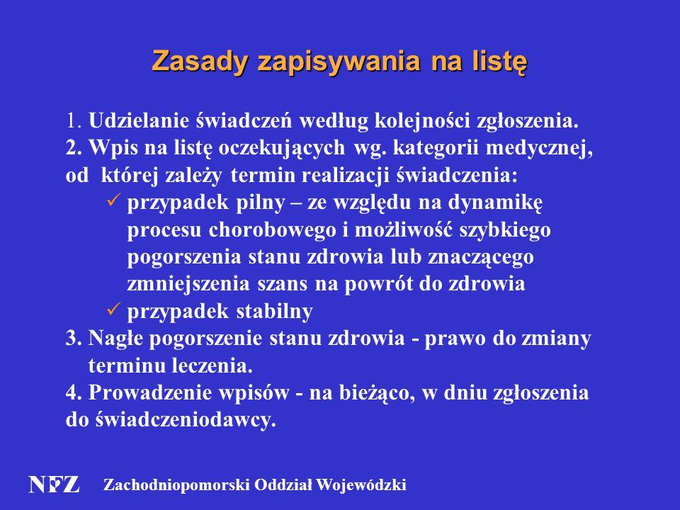 Zachodniopomorski Oddział Wojewódzki Zasady zapisywania na listę 1.