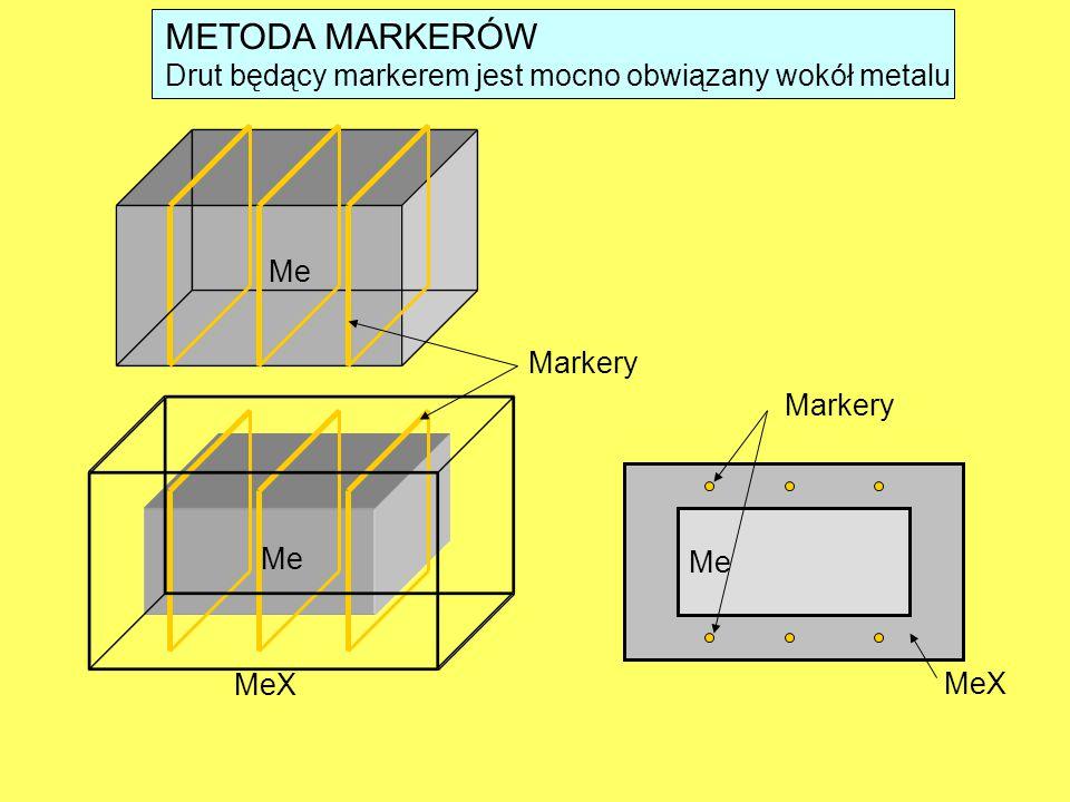 METODA MARKERÓW Drut będący markerem jest mocno obwiązany wokół metalu Me Markery Me MeX Markery