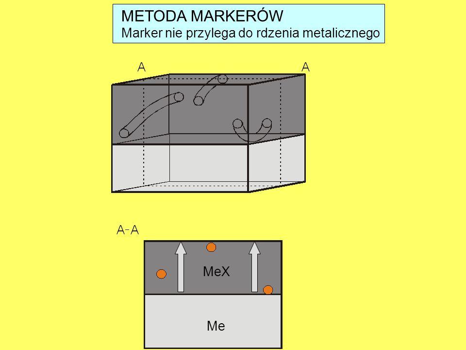 METODA MARKERÓW Marker nie przylega do rdzenia metalicznego Me MeX