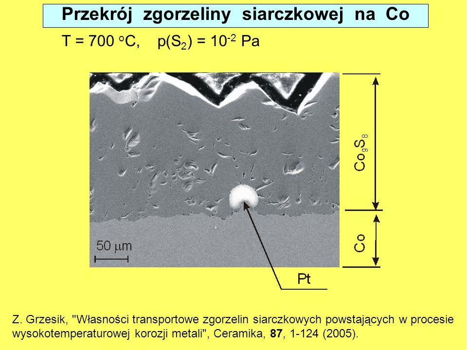 Przekrój zgorzeliny siarczkowej na Co T = 700 o C, p(S 2 ) = 10 -2 Pa Z.