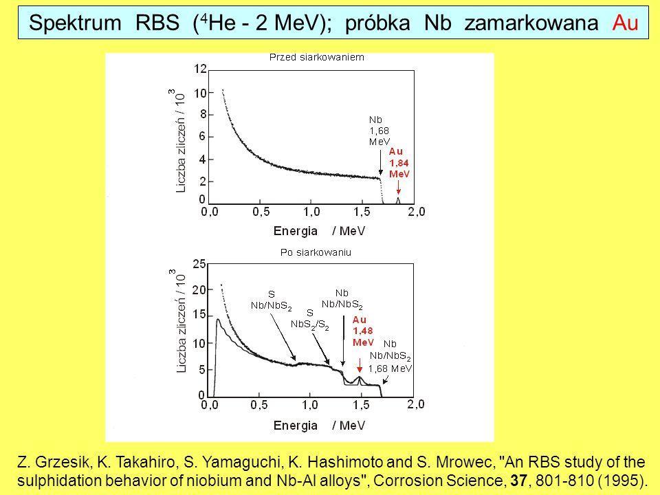 Spektrum RBS ( 4 He - 2 MeV); próbka Nb zamarkowana Au Z.