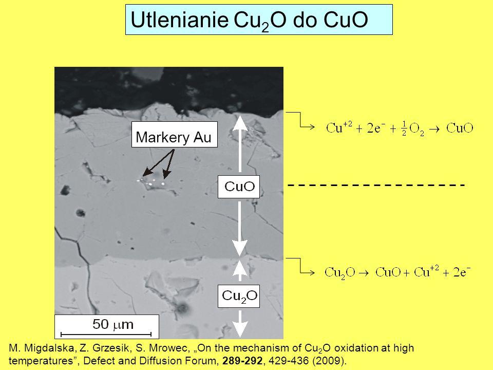 Utlenianie Cu 2 O do CuO Markery Au M.Migdalska, Z.