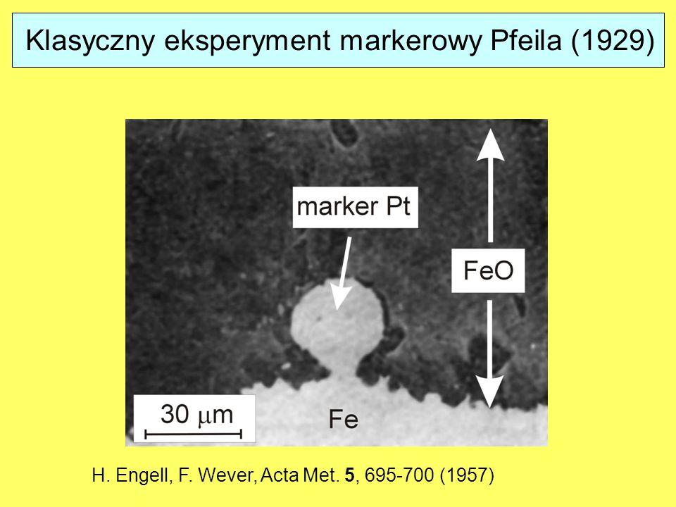 Klasyczny eksperyment markerowy Pfeila (1929) H. Engell, F. Wever, Acta Met. 5, 695-700 (1957)