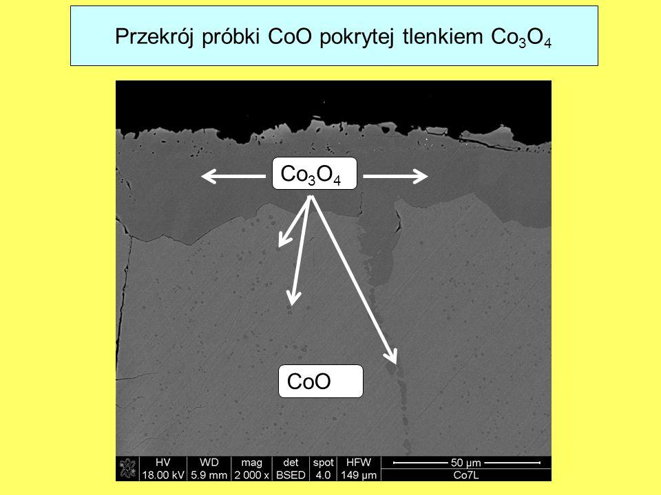 Przekrój próbki CoO pokrytej tlenkiem Co 3 O 4 Co 3 O 4 CoO