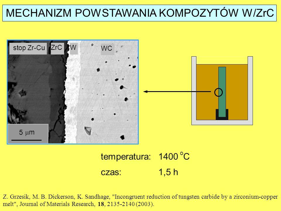 stop Zr-Cu ZrCW WC 5 mm temperatura: 1400 o C czas:1,5 h MECHANIZM POWSTAWANIA KOMPOZYTÓW W/ZrC Z.